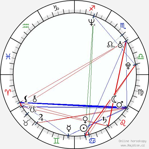 Thomas Sadoski wikipedie wiki 2019, 2020 horoskop