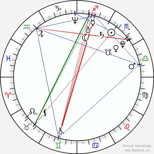 Thomas Vermaelen wikipedie wiki 2019, 2020 horoskop