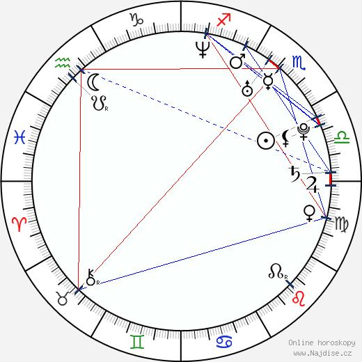 Thomas Wangsmo wikipedie wiki 2018, 2019 horoskop