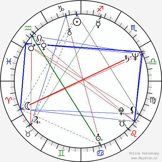 Thomas Zielinski wikipedie wiki 2017, 2018 horoskop