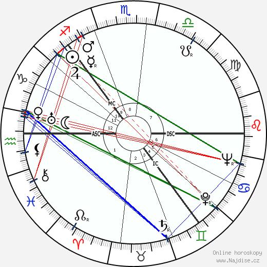 Thorbjørn Egner wikipedie wiki 2019, 2020 horoskop