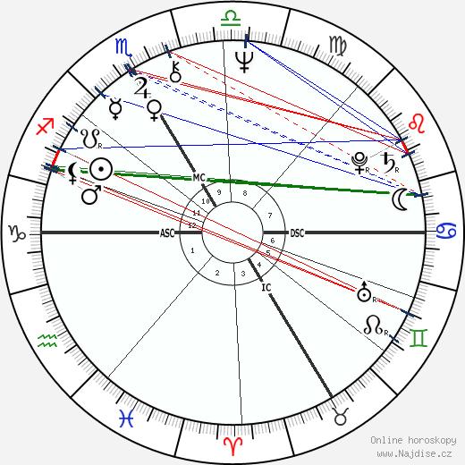 Thorwald Dethlefsen wikipedie wiki 2018, 2019 horoskop