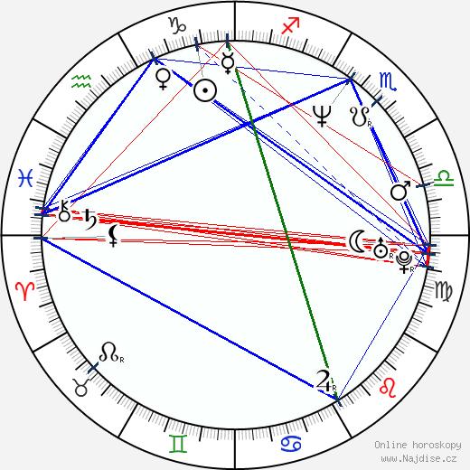 Tia Carrere wikipedie wiki 2018, 2019 horoskop