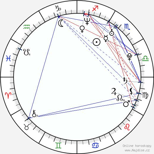 Tibor Němec wikipedie wiki 2017, 2018 horoskop