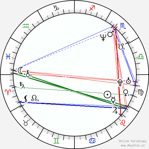 Tibor Pálffy wikipedie wiki 2017, 2018 horoskop