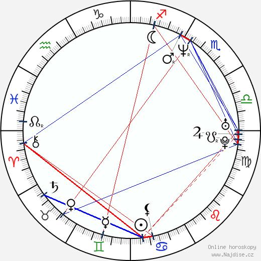 Tichina Arnold wikipedie wiki 2019, 2020 horoskop
