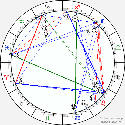 Tien Miao wikipedie wiki 2018, 2019 horoskop