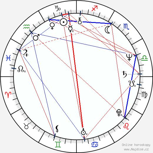 Tiesheng Shi wikipedie wiki 2019, 2020 horoskop