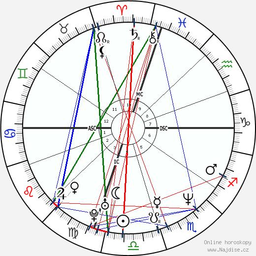 Tiffany Chin wikipedie wiki 2018, 2019 horoskop