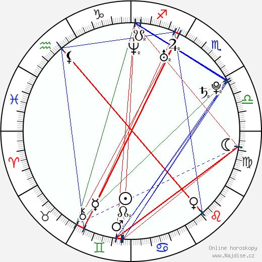 Tiffany Freisberg wikipedie wiki 2019, 2020 horoskop