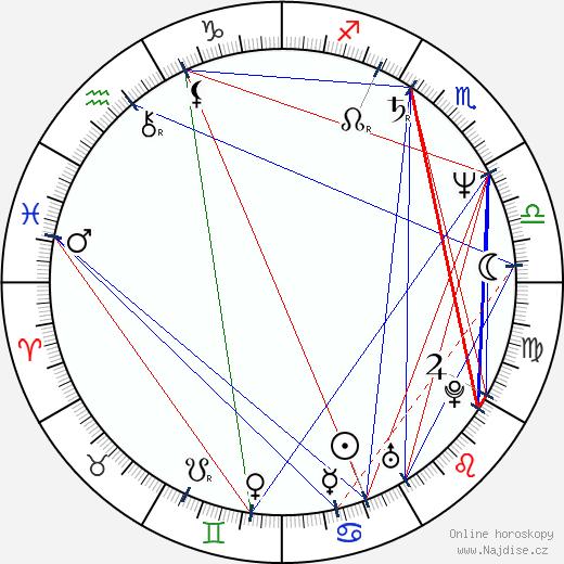 Tiger Jackson wikipedie wiki 2018, 2019 horoskop
