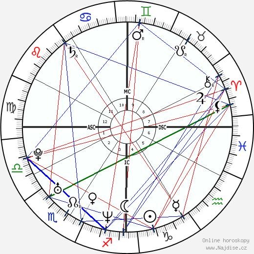 Tiger Woods wikipedie wiki 2020, 2021 horoskop