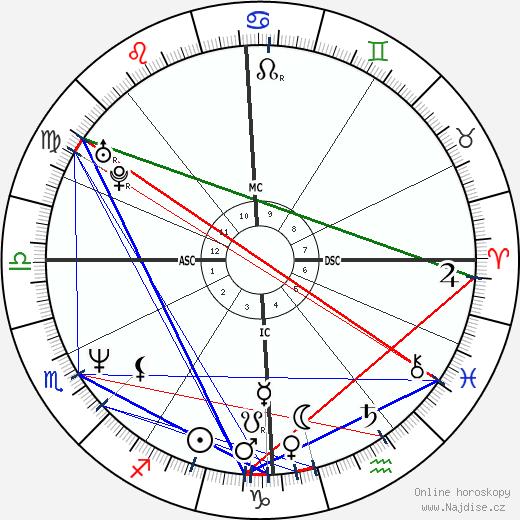 Til Schweiger wikipedie wiki 2019, 2020 horoskop