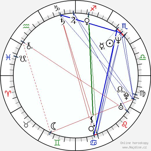 Tilda Swinton wikipedie wiki 2018, 2019 horoskop
