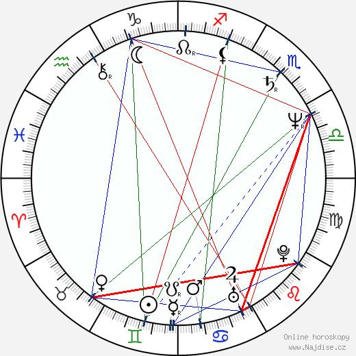 Tim Berners-Lee wikipedie wiki 2018, 2019 horoskop