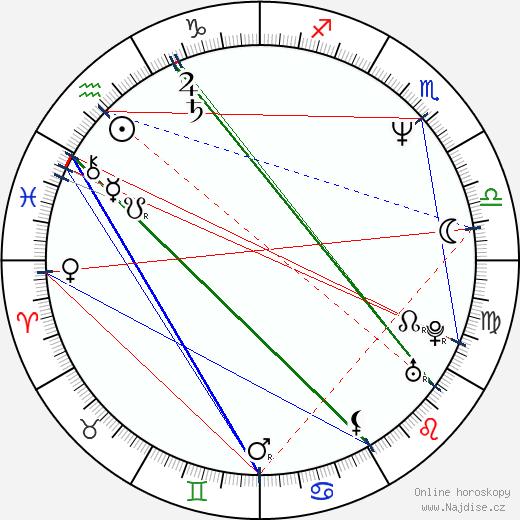 Tim Meadows wikipedie wiki 2019, 2020 horoskop