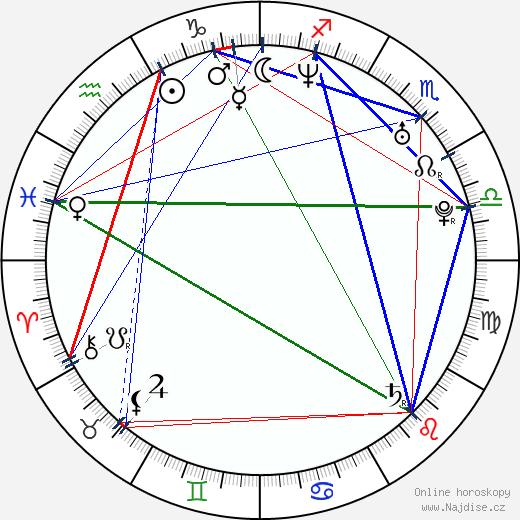 Tim Pagnotta wikipedie wiki 2018, 2019 horoskop