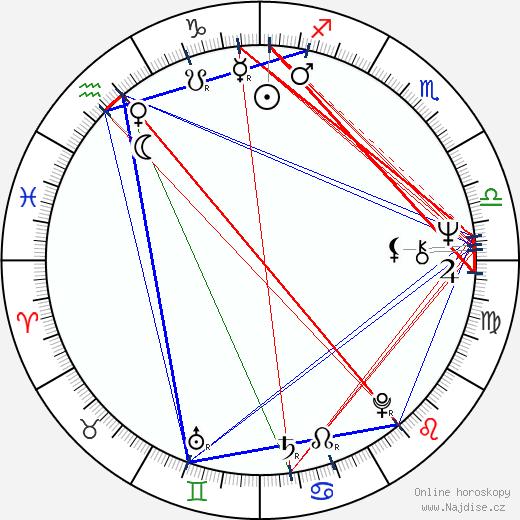 Tim Reid wikipedie wiki 2019, 2020 horoskop