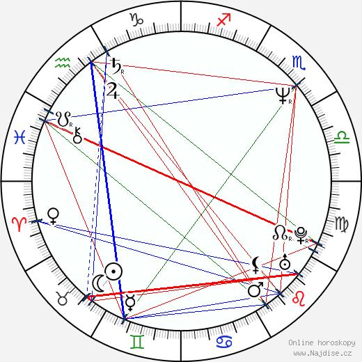 Tim Roth wikipedie wiki 2018, 2019 horoskop