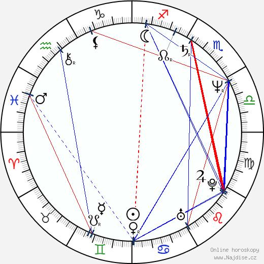 Tim Russ wikipedie wiki 2018, 2019 horoskop