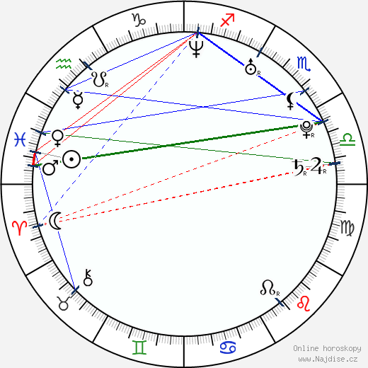 Timo Boll wikipedie wiki 2019, 2020 horoskop