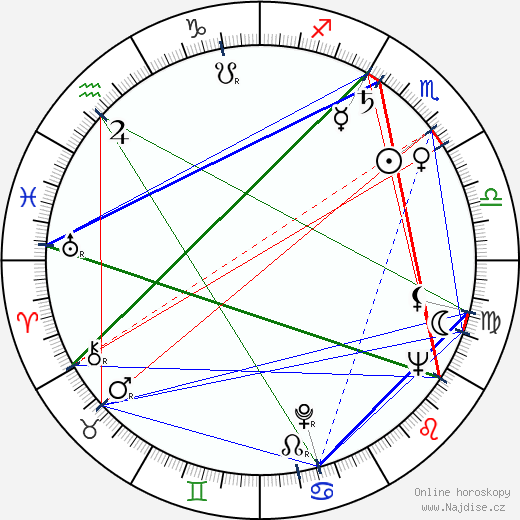 Timo Sarpaneva wikipedie wiki 2017, 2018 horoskop