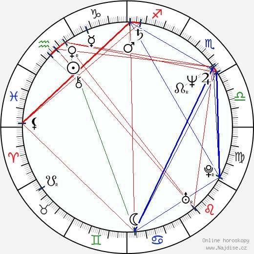 Timo Torikka wikipedie wiki 2018, 2019 horoskop