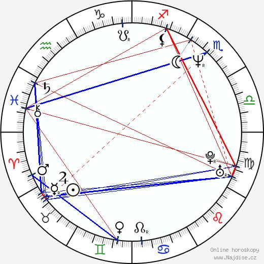 Timothy Raby wikipedie wiki 2018, 2019 horoskop