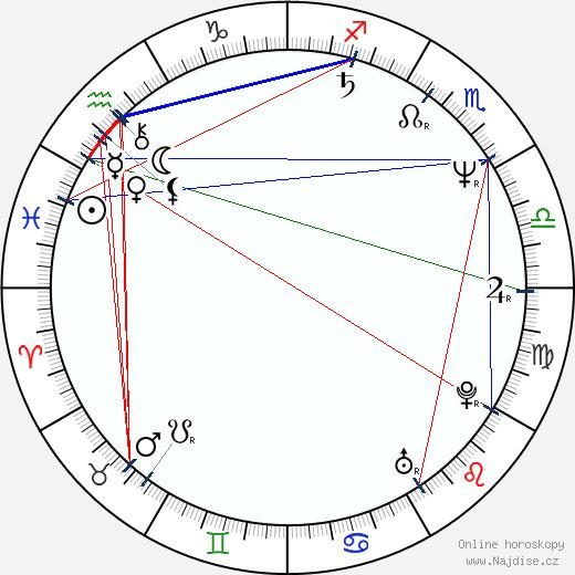 Timothy Spall wikipedie wiki 2019, 2020 horoskop
