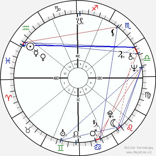 Tina Aumont wikipedie wiki 2017, 2018 horoskop