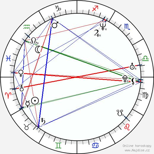 Tina Cousins wikipedie wiki 2018, 2019 horoskop