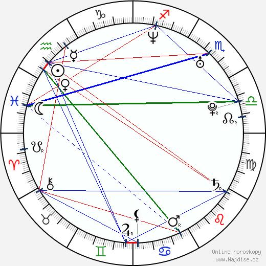 Tina Mabry wikipedie wiki 2017, 2018 horoskop