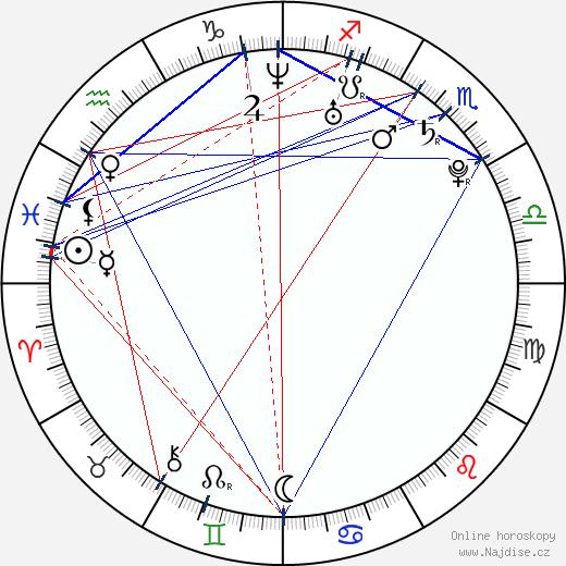 Tina wikipedie wiki 2019, 2020 horoskop
