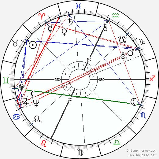 Tino Rossi wikipedie wiki 2020, 2021 horoskop