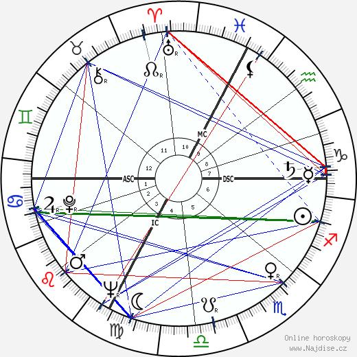 Tiodmir Zambujo wikipedie wiki 2019, 2020 horoskop