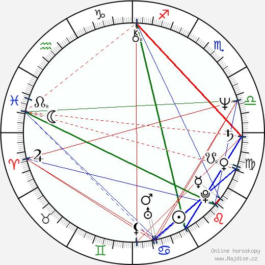 Tisa Farrow wikipedie wiki 2017, 2018 horoskop
