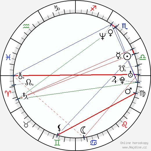 Tisha Campbell-Martin wikipedie wiki 2019, 2020 horoskop