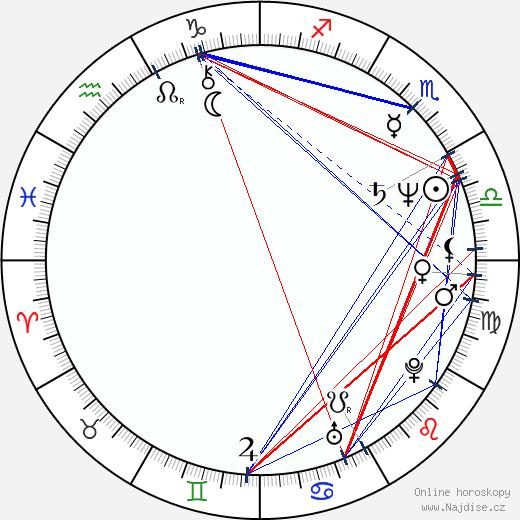 Tito Jackson wikipedie wiki 2018, 2019 horoskop