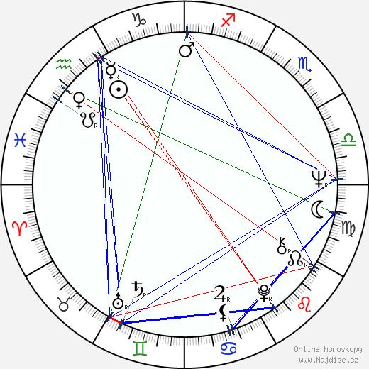 Tobe Hooper wikipedie wiki 2019, 2020 horoskop