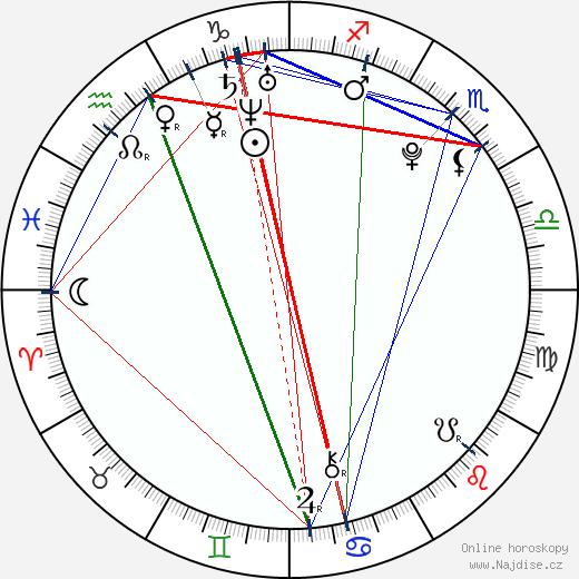 Tobias Maier wikipedie wiki 2018, 2019 horoskop