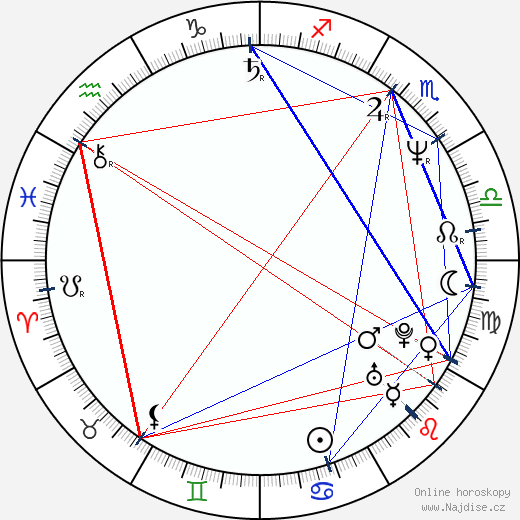 Tobias Moretti wikipedie wiki 2018, 2019 horoskop