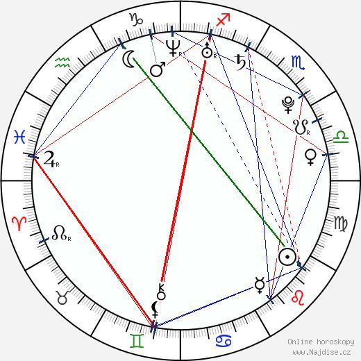 Tobias Schönenberg wikipedie wiki 2019, 2020 horoskop