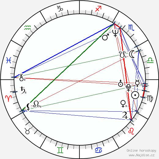 Toby Jones wikipedie wiki 2018, 2019 horoskop