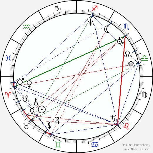 Toby Schmitz wikipedie wiki 2017, 2018 horoskop