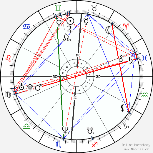 Todd Bridges wikipedie wiki 2018, 2019 horoskop