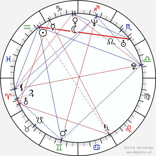Todd E. Freeman wikipedie wiki 2019, 2020 horoskop