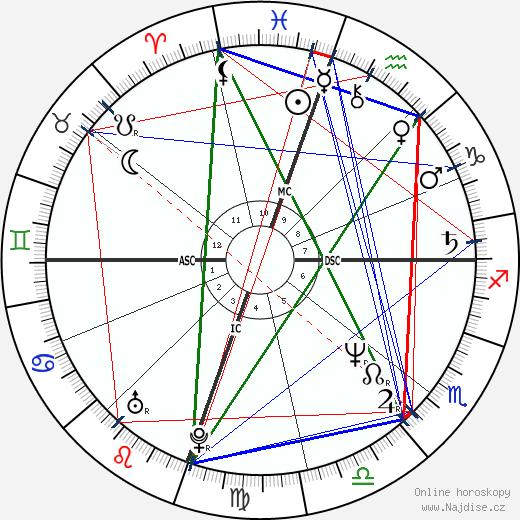 Todd Fisher wikipedie wiki 2020, 2021 horoskop