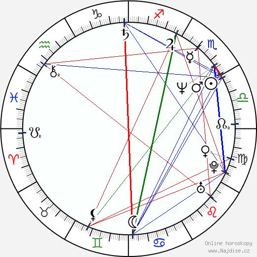 Todd Graff wikipedie wiki 2019, 2020 horoskop