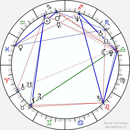Todd Grossman wikipedie wiki 2018, 2019 horoskop