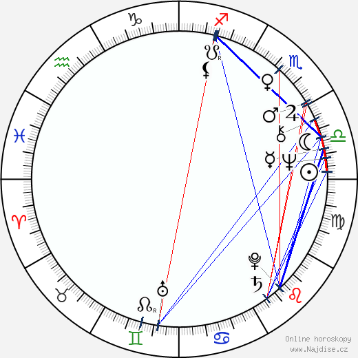 Togo Igawa wikipedie wiki 2018, 2019 horoskop